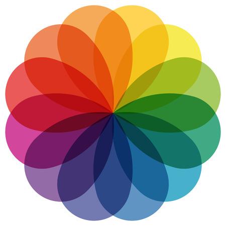 『色』でコントロール